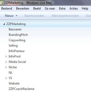 Inboxmappen