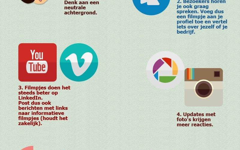 LinkedIn Visueel